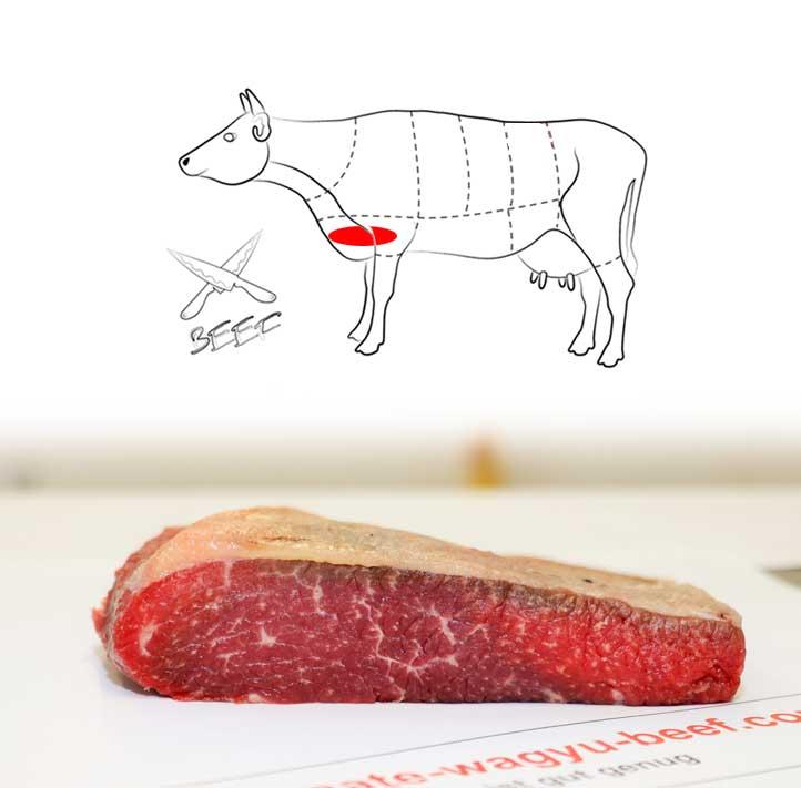 Wagyu Beef Brisket Ultimate