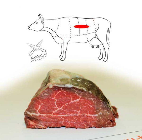 Tenderloin Ultimate Wagyu Beef
